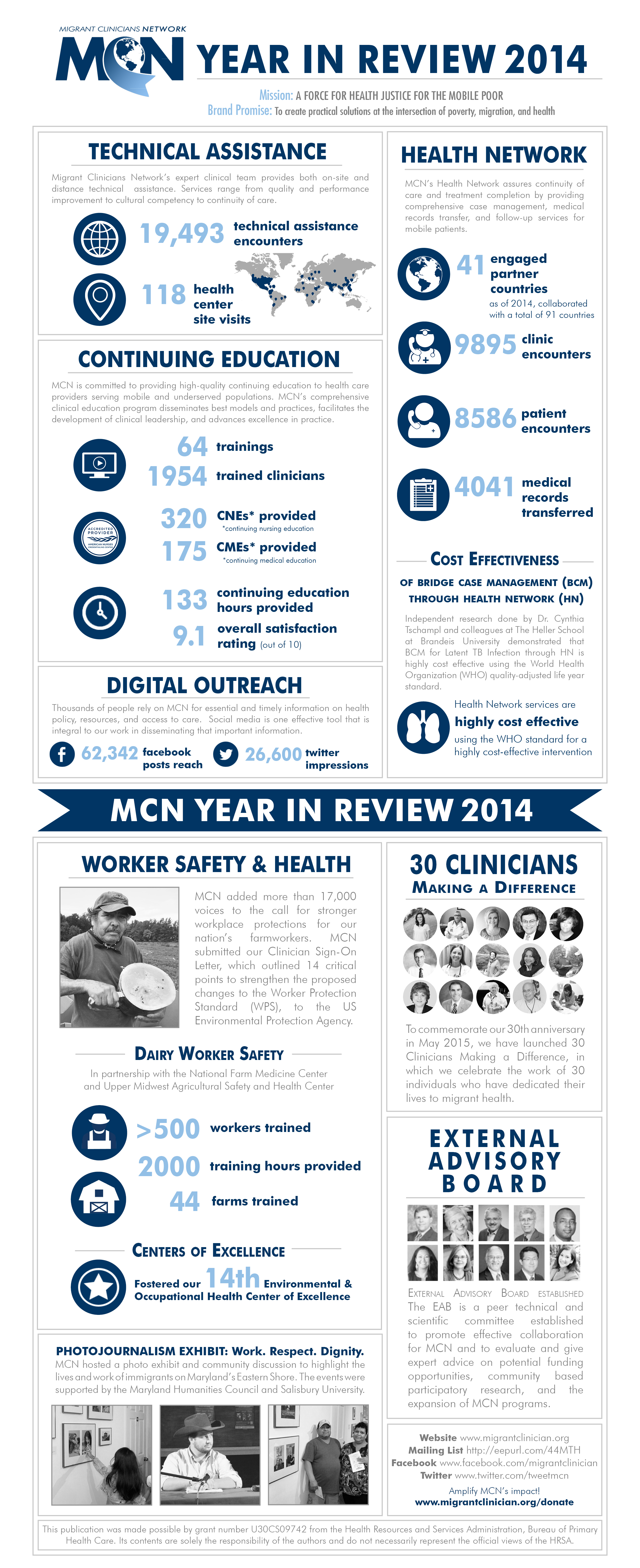 MCN Year in Review 2014