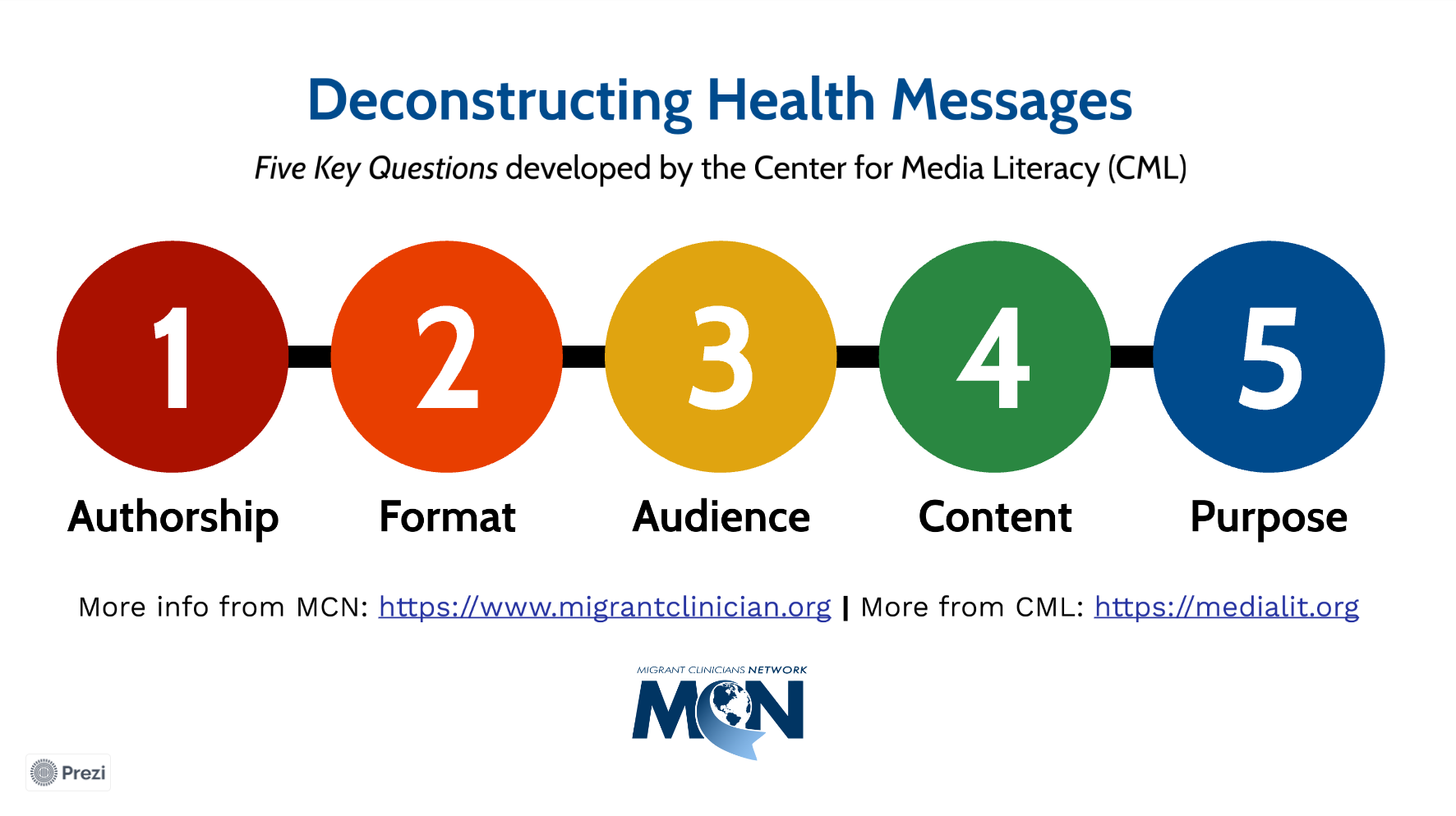 Deconstructing Health Messages - Prezi Presentation