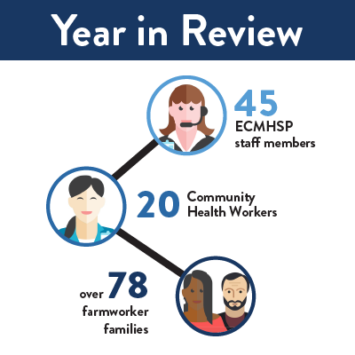 Year in Review: Protecting Farmworker Children from Environmental Contaminants