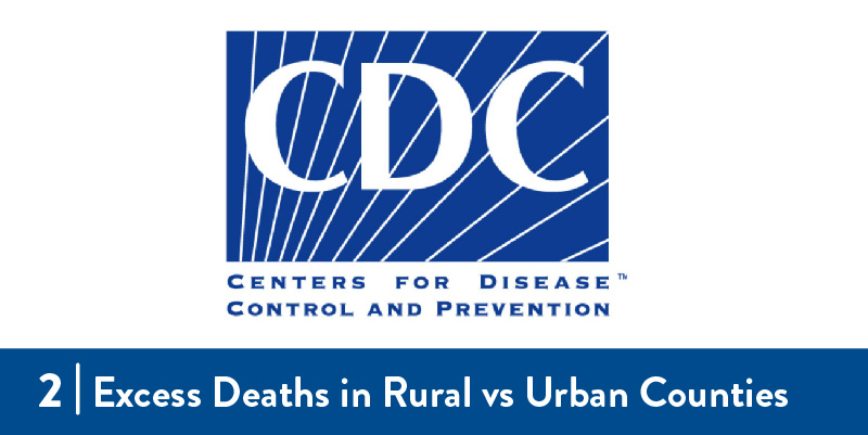 The Centers for Disease Control and Prevention logo