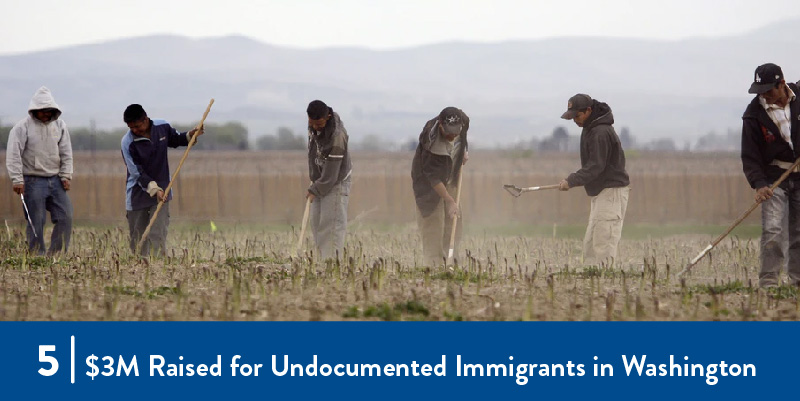 Immigrant workers in the field