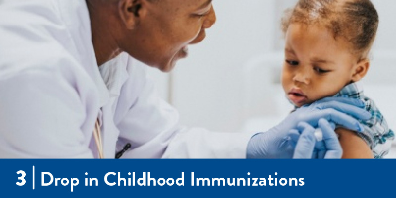 Drop in Childhood Immunizations