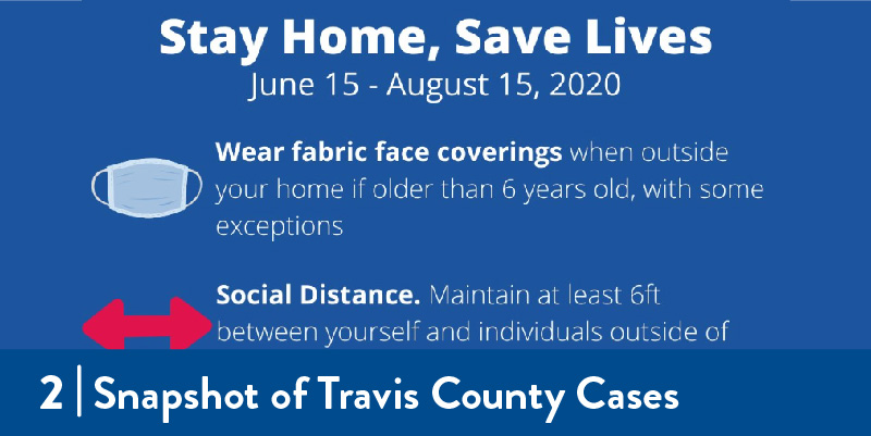 Travis County Stay Home info