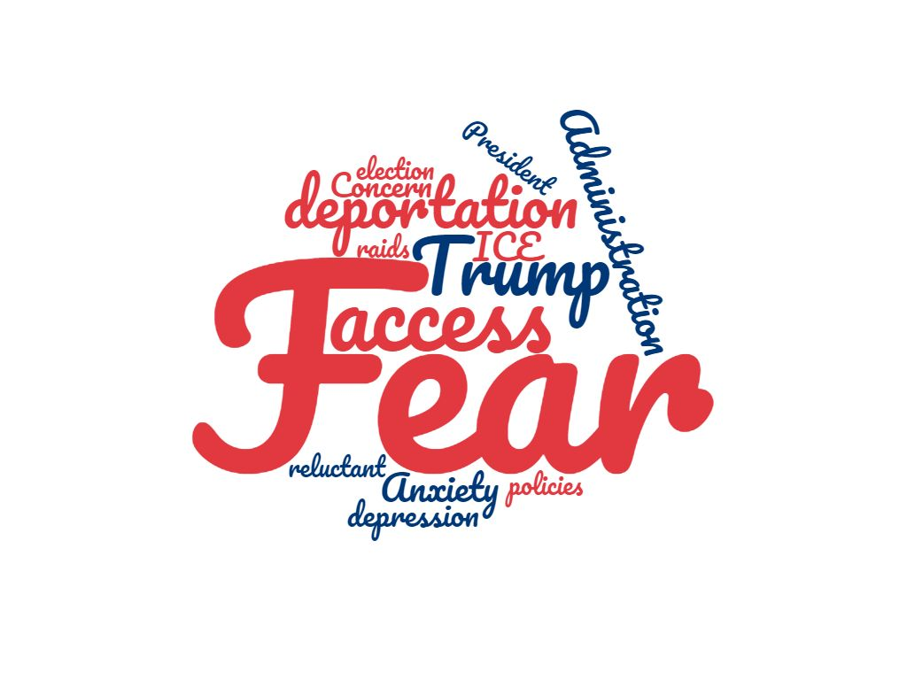 word cloud fear deportation and trump highlighted